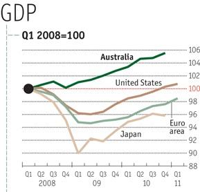 Australia_GDP.jpg