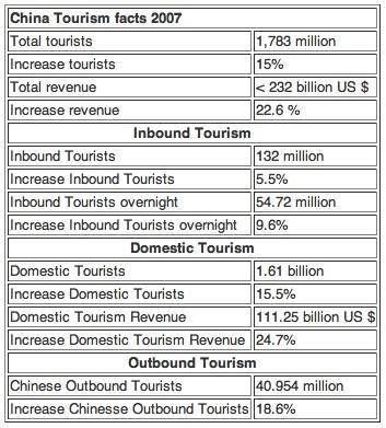 chinese_tourist.jpg