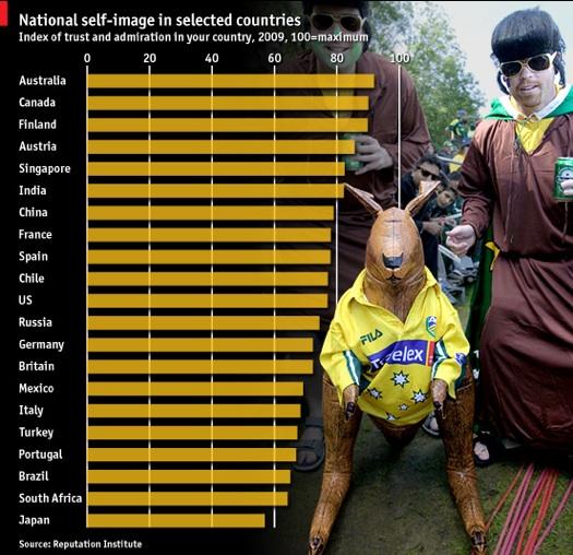 countries_self_image.jpg
