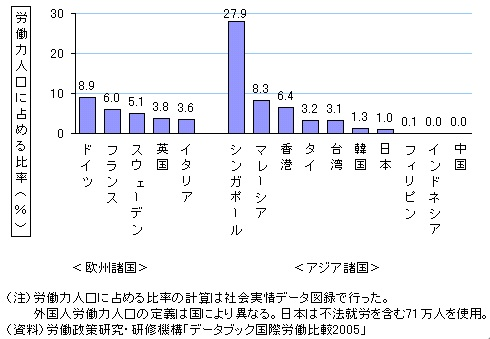 foreign_worker.jpg