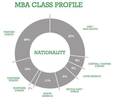MBA_profile.jpg