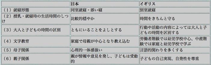 parenting_uk_japan.jpg