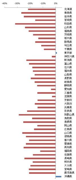 population_2005-2035.jpg