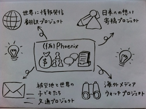project_phoenix.JPG