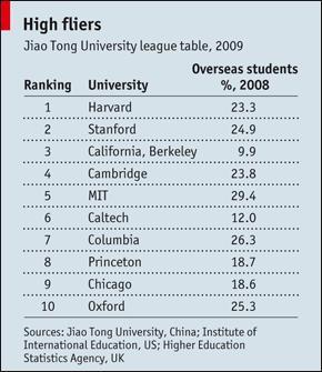 top10_universities.jpg