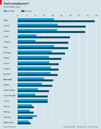 youth_unemployment.jpg